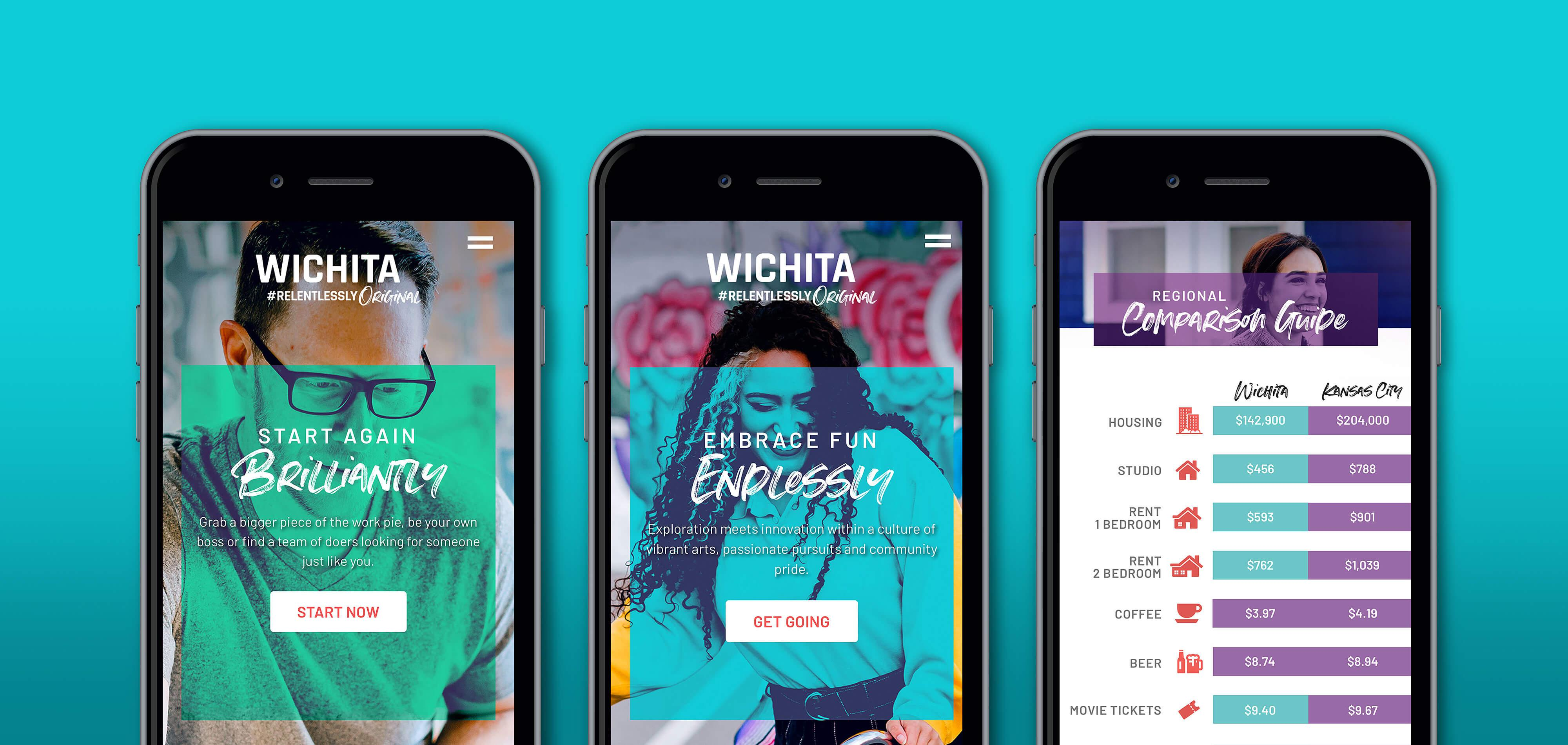 Greater Wichita Partnership Mobile Pages