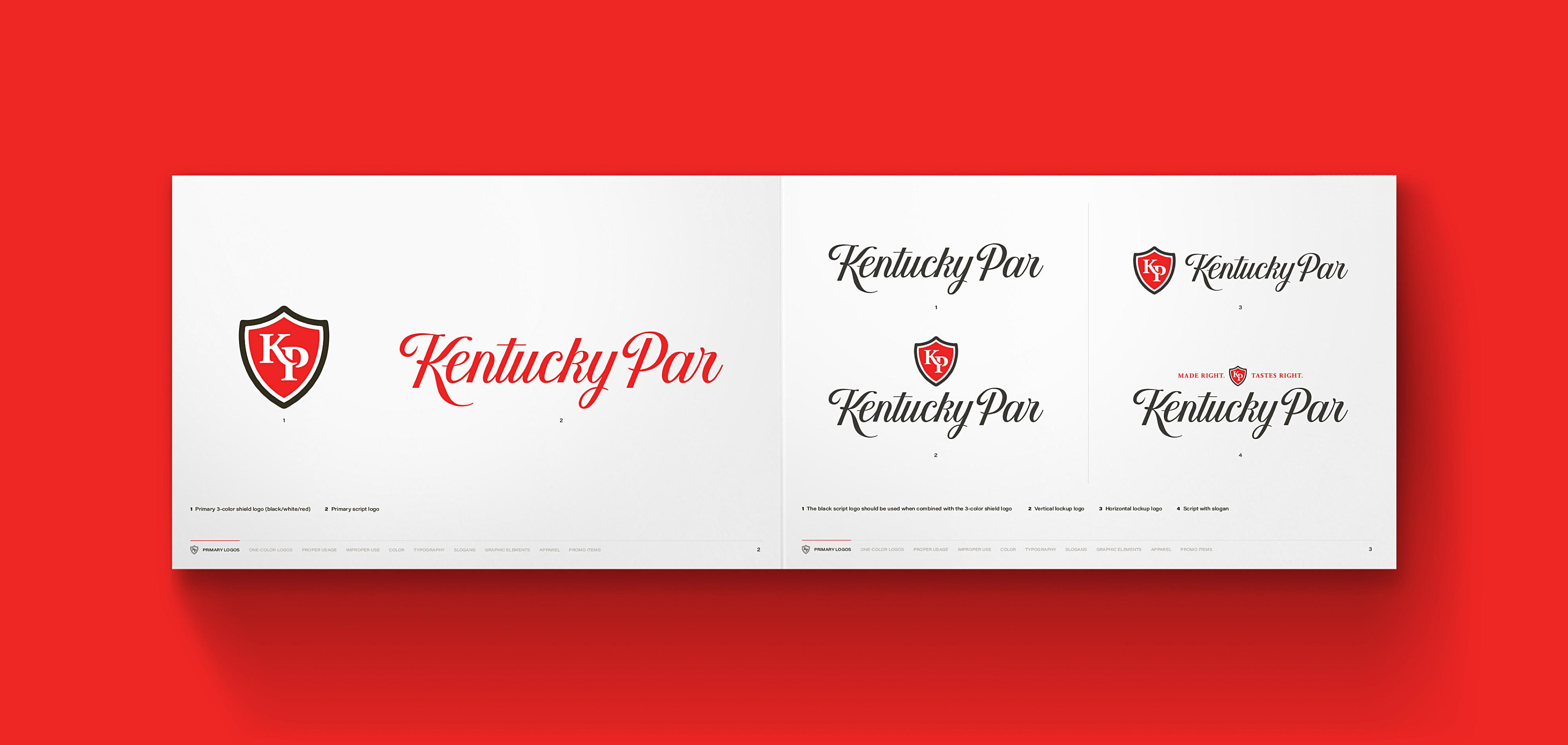 Kentucky Par Bourbon Brand Guidelines